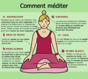 femme assise en lotus et phrases sur le coté pour illustrer le titre Comment méditer